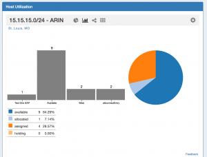 7.0.0 IPAMv2 Bar Chart
