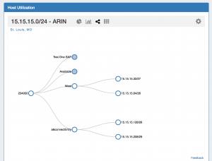 7.0.0 IPAMv2 Tree Chart