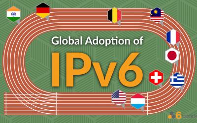 Global Adoption of IPv6 – Top Ten Countries