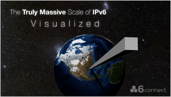 IPv6 Visualized - 6connect