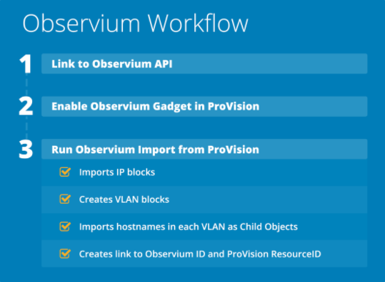 observium workflow